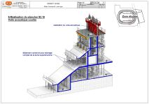 Revit Méthodes